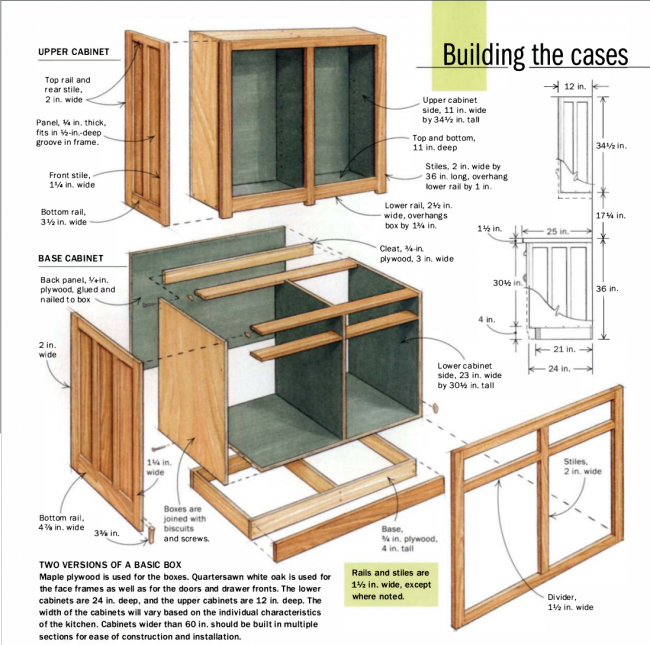 Кухонная мебель из дерева  чертежи и схемы сборки