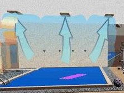 Вентиляция и осушители воздуха для бассейнов — гарантия отличных условий